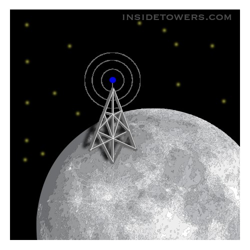 Nokia To Build Cell Network On The Moon!